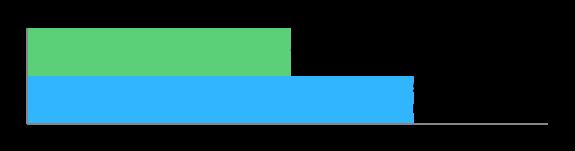 volunteer-types